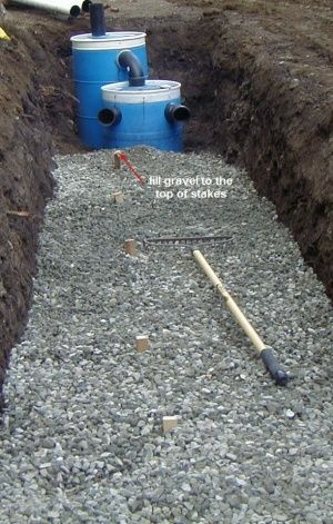 construct a small septic system dream cabin septic Small Septic System For Cabin