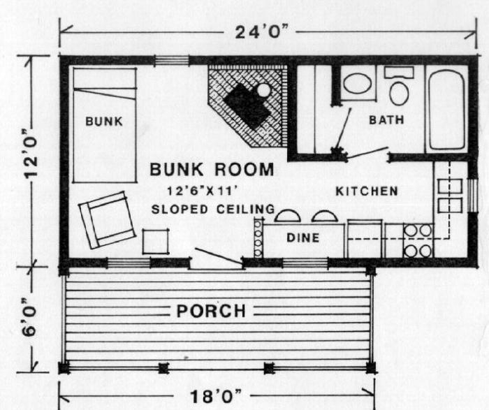 Permalink to Simple Trapper Cabin Plans