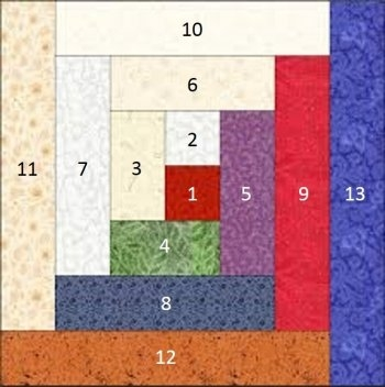 how to construct a log cabin quilt block Log Cabin Quilts