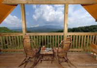 about us timber tops luxury log cabins gatlinburg and pigeon Timber Tops Cabins