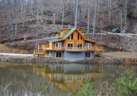 bear track lake cabins red river gorge luxury lakeside Cabins Kentucky Lake