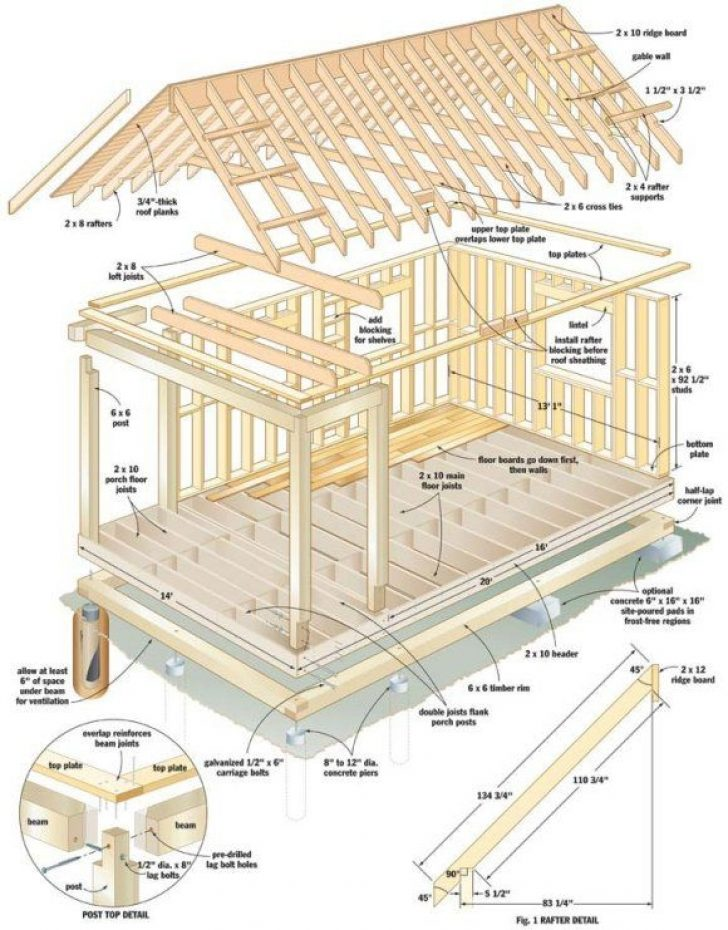 Permalink to Log Cabin Building Plans Gallery