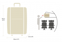 cabin baggage travel essentials cathay pacific Emirates Cabin Baggage