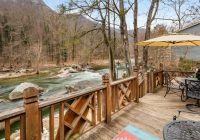 cabins cottages mr lake lure vacation rentals Chimney Rock Cabins