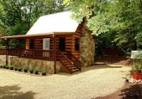 creek fever gatlinburg cabin rentals in cos tennessee Mountain Laurel Cabins
