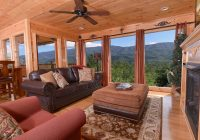 gatlinburg cabin rentals a luxury view Luxury Cabins Tennessee