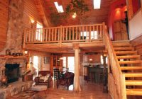 log floor plans house plans and more house plan with Pictures Of Cabin Lofts