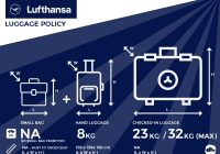 lufthansa excess baggage allowance and charges on lufthansa Lufthansa Cabin Baggage