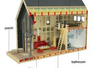 modern tiny house plans alice Micro Cabin Plans