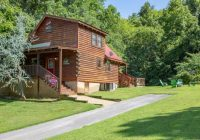 moose lake lodge video walk through Pet Friendly Cabins Sevierville Tn
