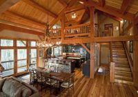 rustic house plans with loft in 2021 small cottage house Cabins With Lofts